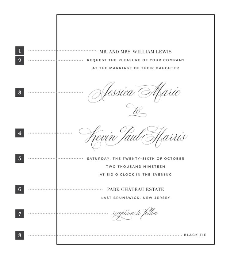 Wording For Wedding Invitations.Wedding Invitation Wording Penn Paperie